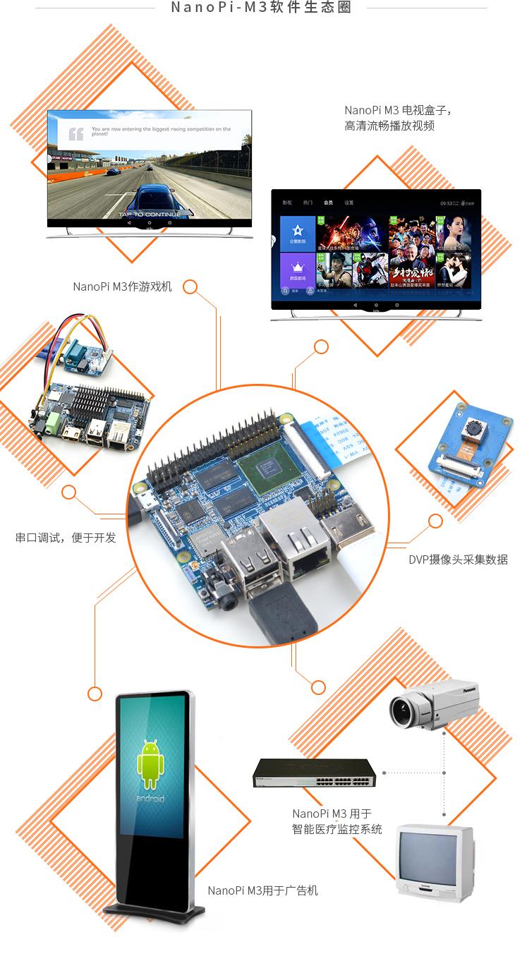彻底开源系统的手机创业者武器NanoPi M3,三星八核A53性能卓越CPU……
