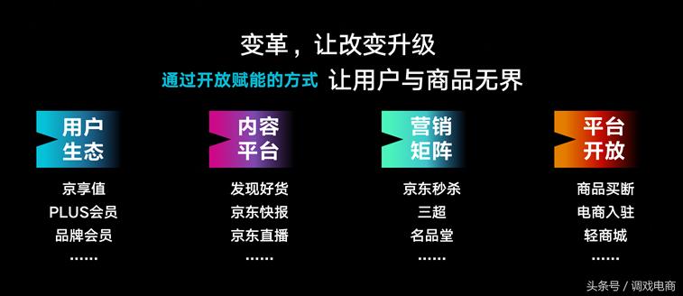京东推出自己的营销生态:无界营销