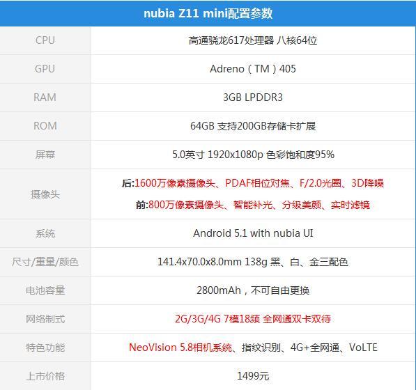 nubia z11 mini评测:小天地 大精彩纷呈