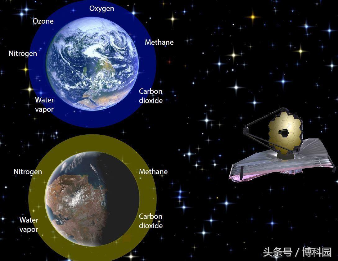 """一种新的""""大气不平衡""""可能有助于探测其他行星生命"""