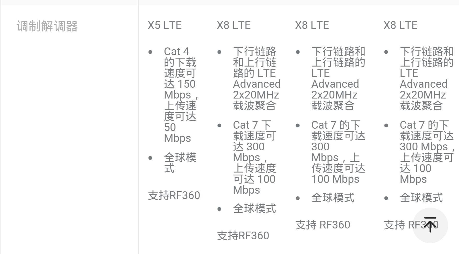 999元骁龙650集成ic的红米notenote3是不是非常值得选购