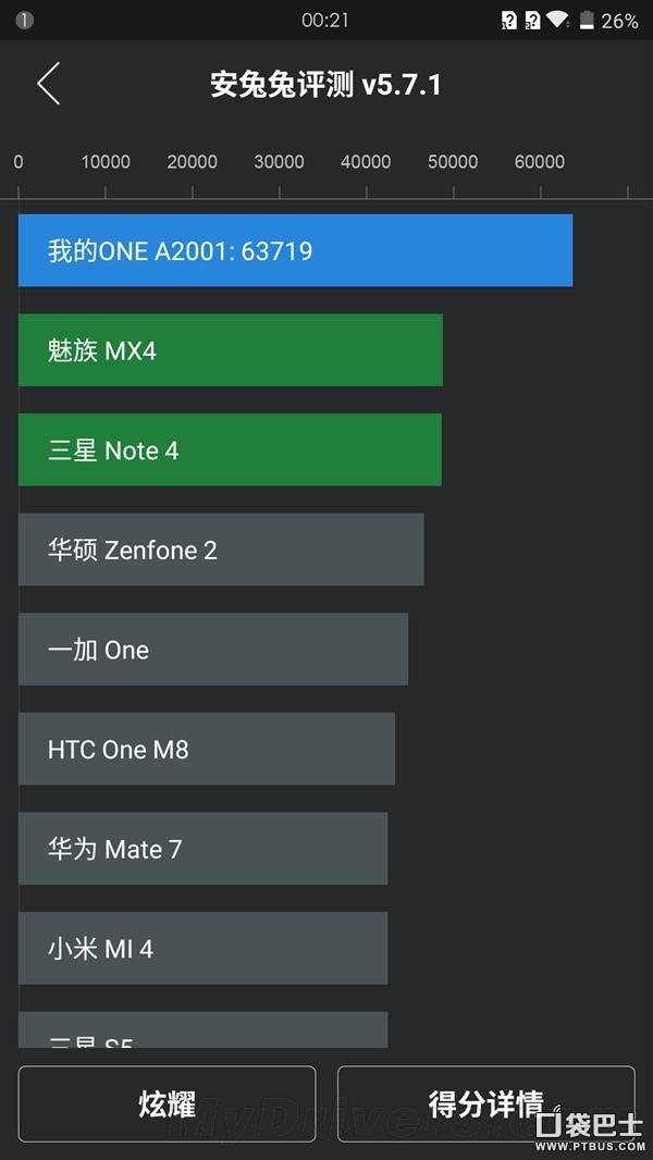 一加手机2特性如何 一加新手机配置详细说明