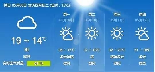 """郑州人注意了!下周气温要上升13°,更可怕的是这些东西要出来""""浪""""了!"""