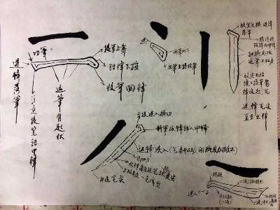 教您从0新开始练软笔字,十分功能强大的初中级案例教程