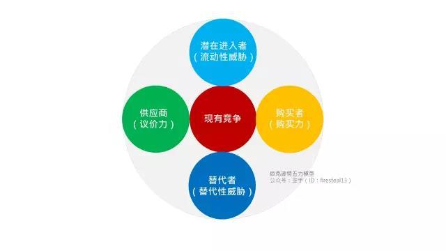 80ff00058e11909d68cf?from=pc - 田柯:商业的本质是什么?
