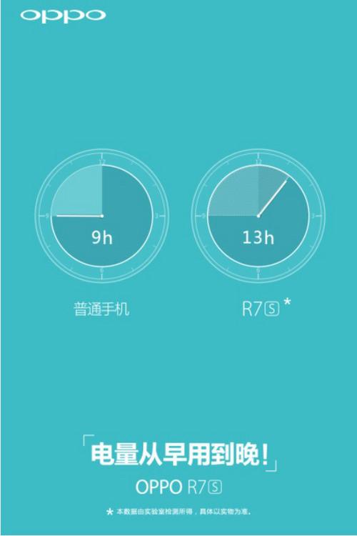 3070mAh充电电池 VOOC快速充电 OPPO R7s再曝