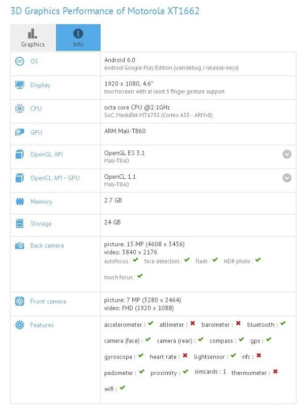 2016款Moto X(Play)亮相GFXBench:MT6755、4.6