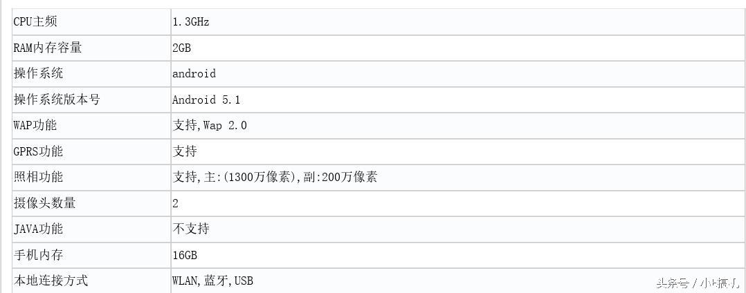 100元级荣耀新机曝出:5寸屏2G运行内存四核芯