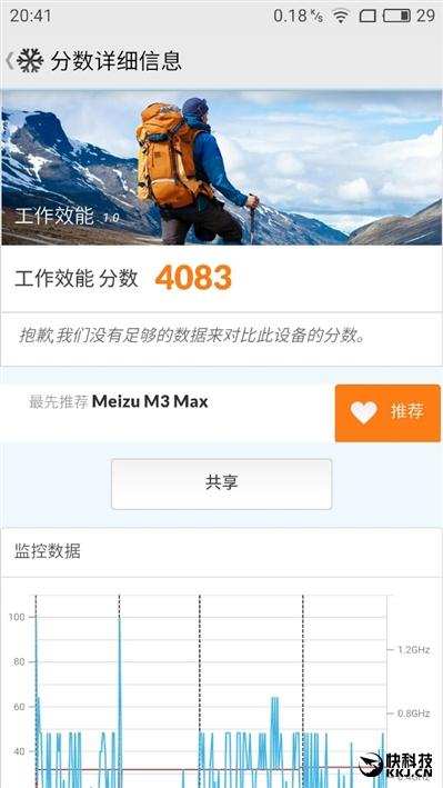 1699元魅族魅蓝Max评测:可不止是大!