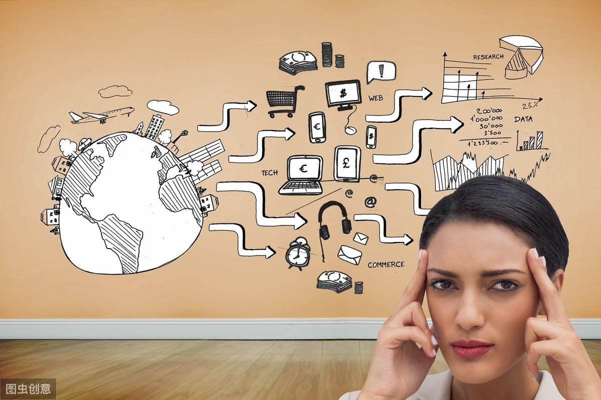 企业全网营销品牌推广策划6大方法