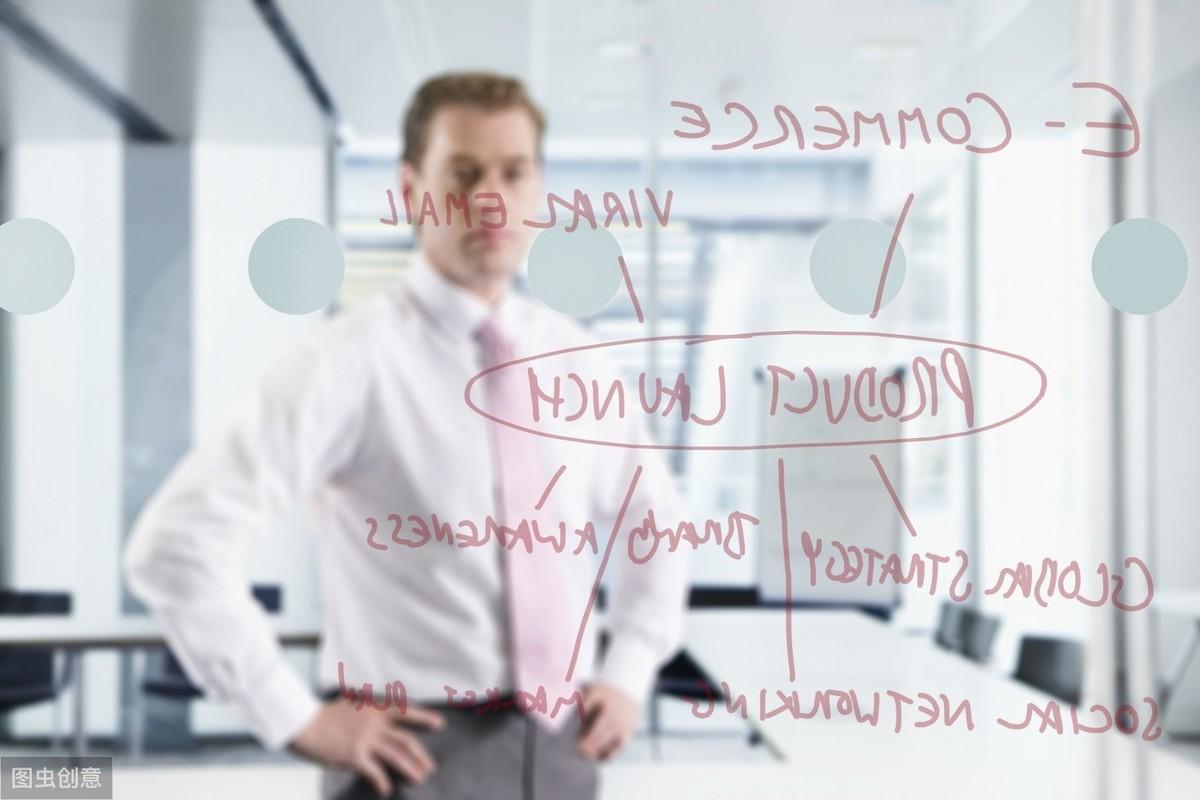 《连锁干货》:企业品牌全案策划及实施内容