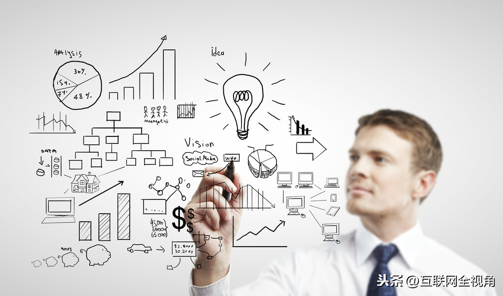干货分享:一份成功的营销推广方案如何撰写?