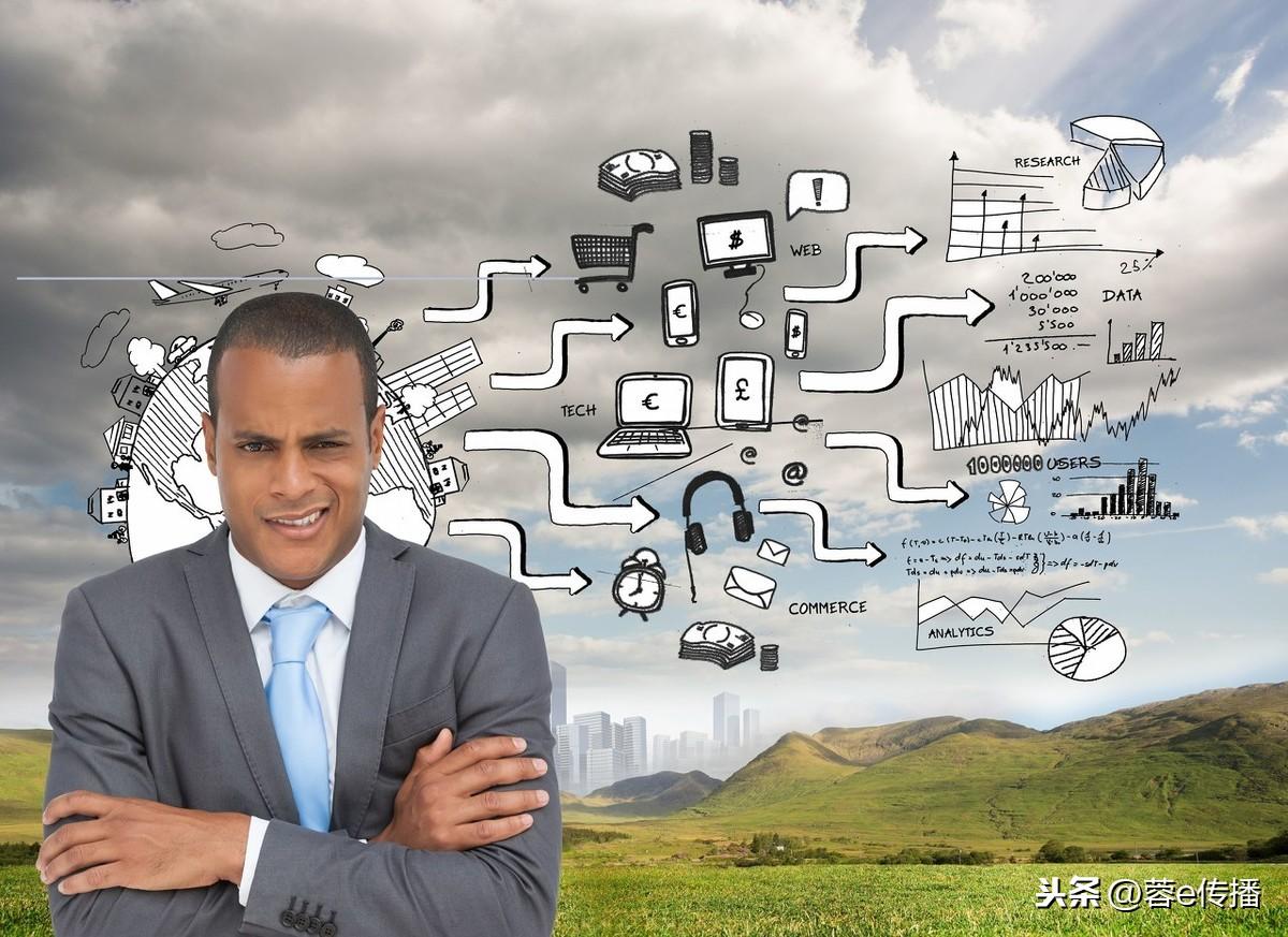 企业运用互联网营销方式的五大步骤