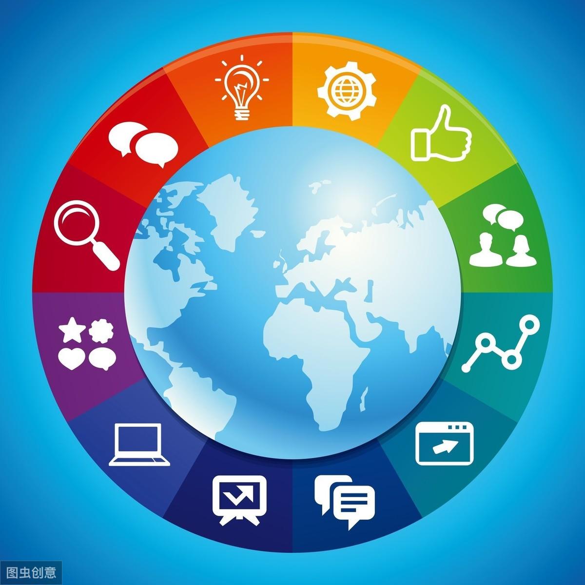 简单聊聊网络营销及其包含的优势特点