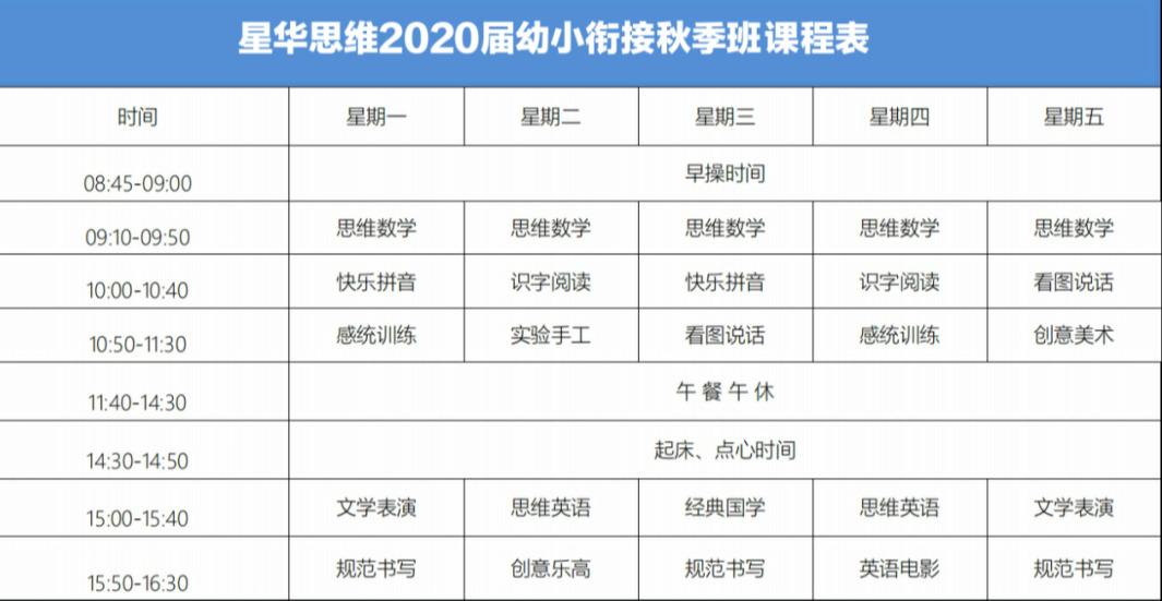 """2021""""幼升小""""如何规划?武汉星华思维经验分享"""