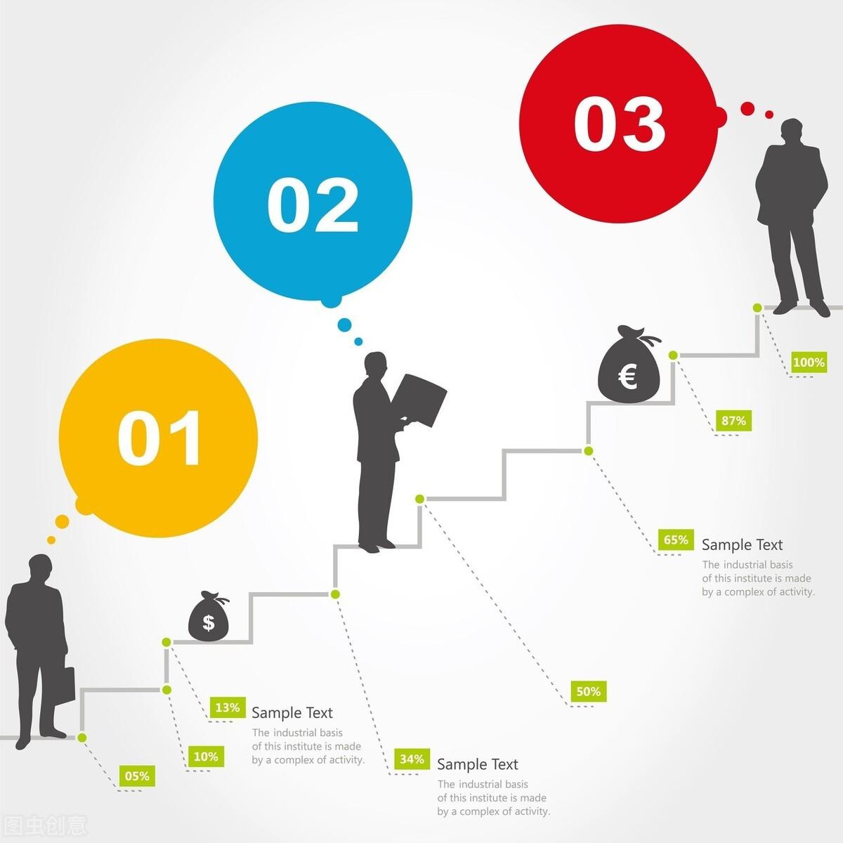B2B经销商渠道管理系统-全面赋能渠道管理,加速交易效率