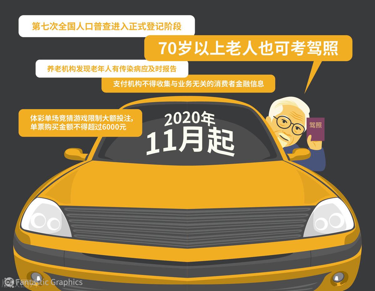 河南省今起全面推行12项公安交管新措施 70周岁以上老年人可考驾照