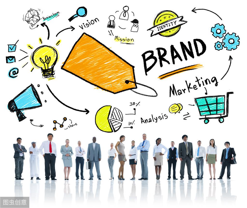 什么是微信自媒体营销?
