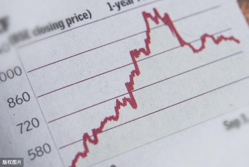股票基础入门知识
