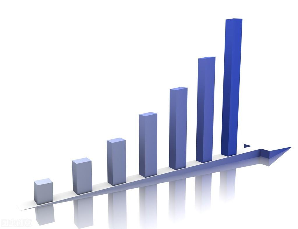 5个方面告诉你,公众号数据分析要重点分析哪些?
