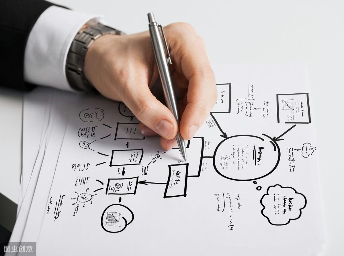 宣传片制作策划文案,如何用创意吸引用户?