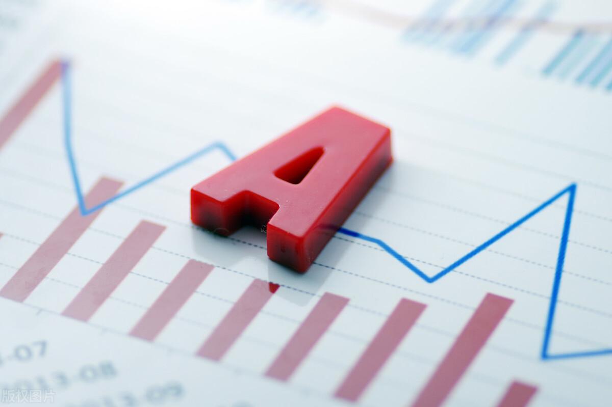 A股:利好支持下,周一,A股或探底止跌?