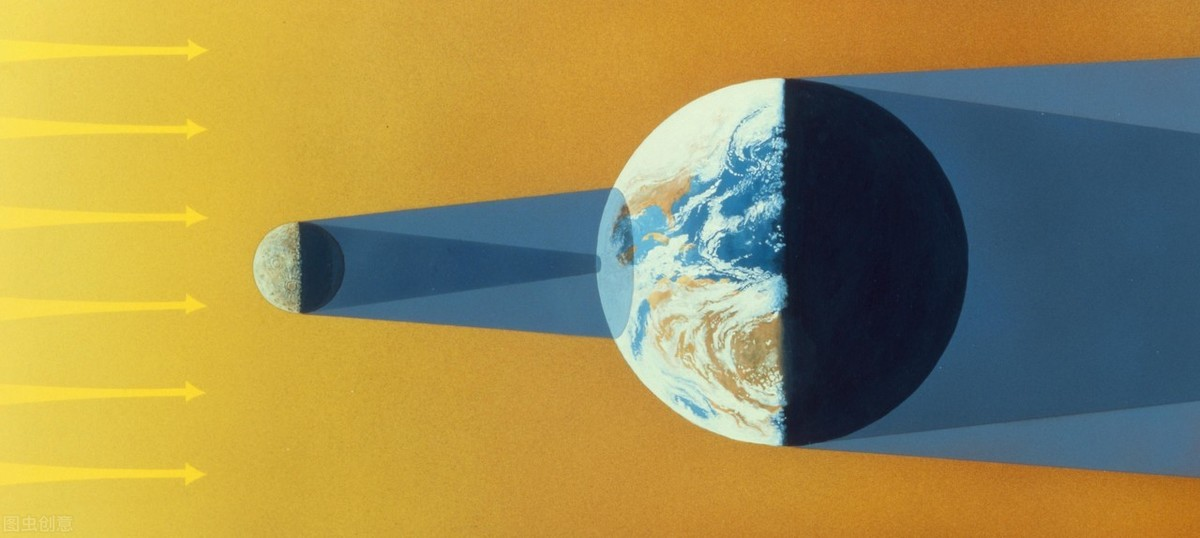 日食对人类的影响