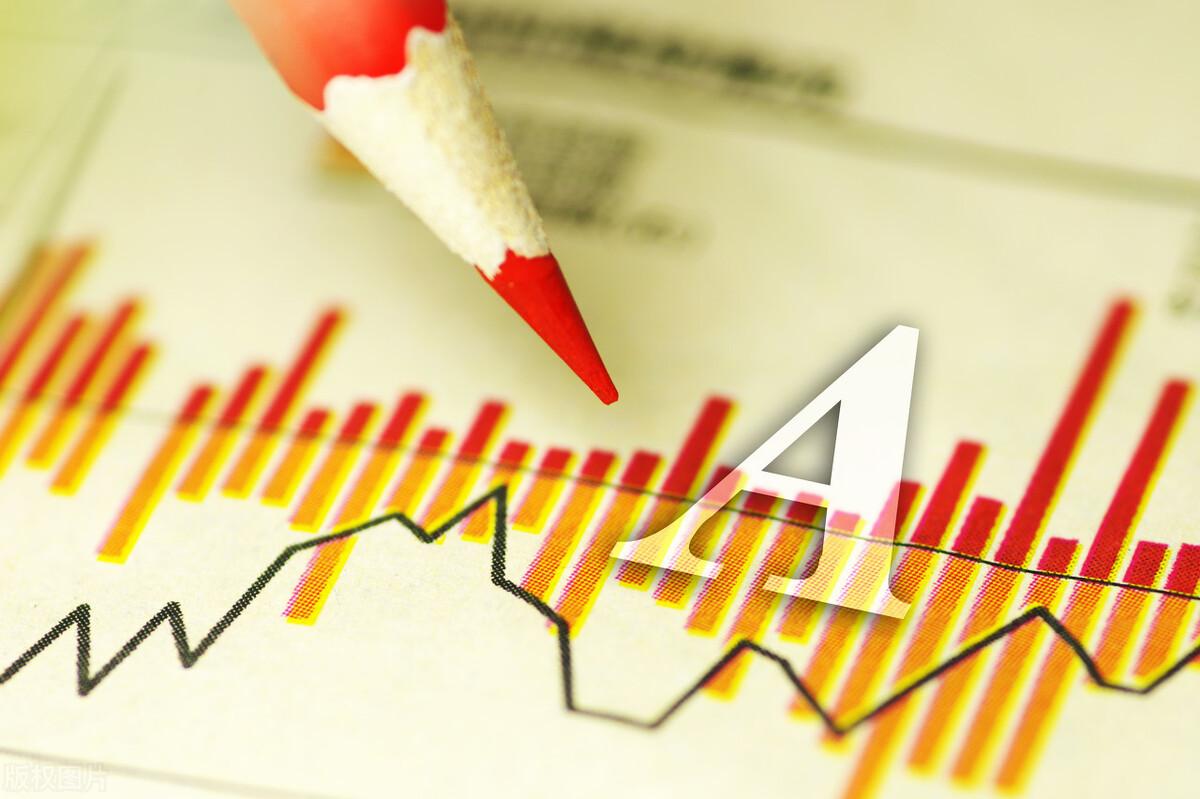 """股市:今天这一""""十字星""""K线,对 A股意味着什么?"""