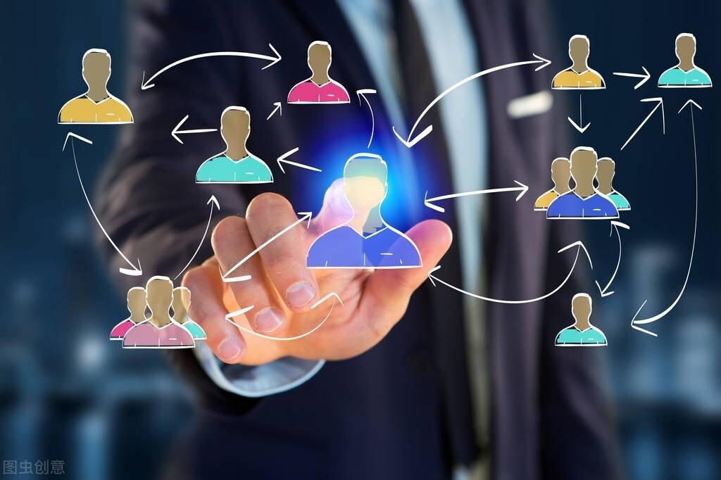 八哥说生意:5种做生意的模式发展,你了解过吗?