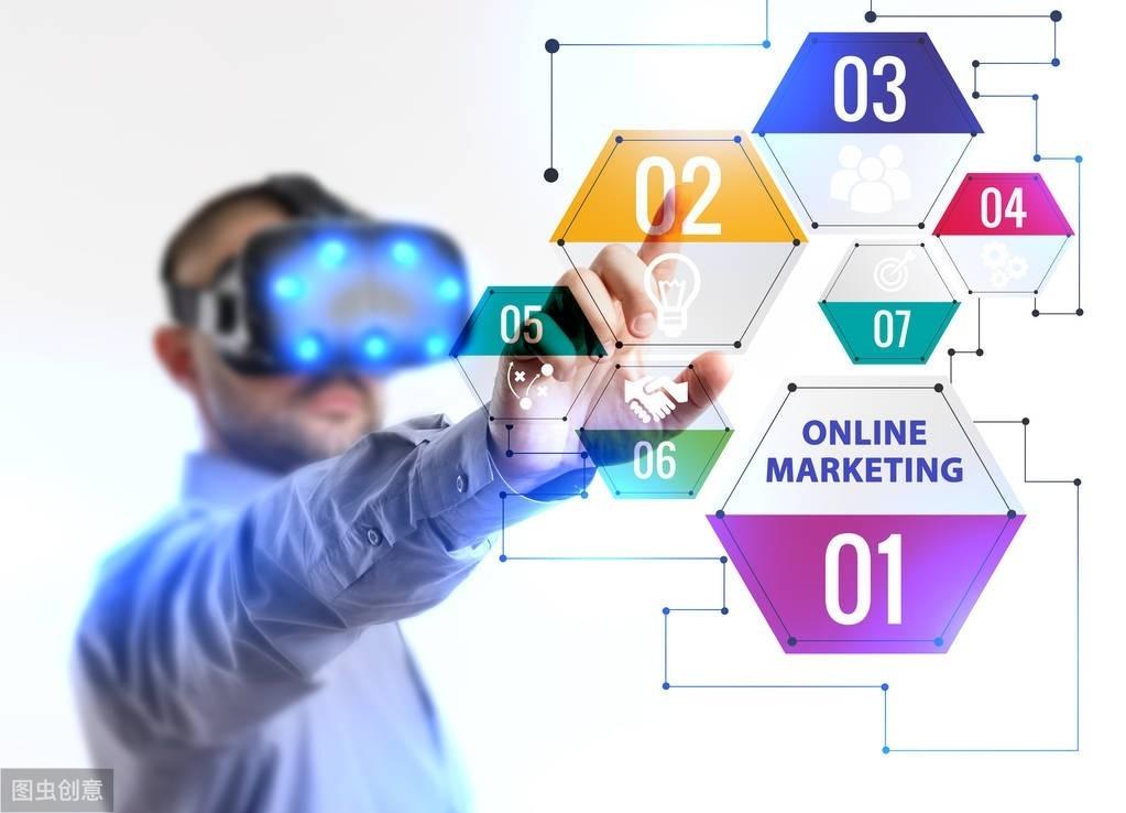 网络营销产品5大策略