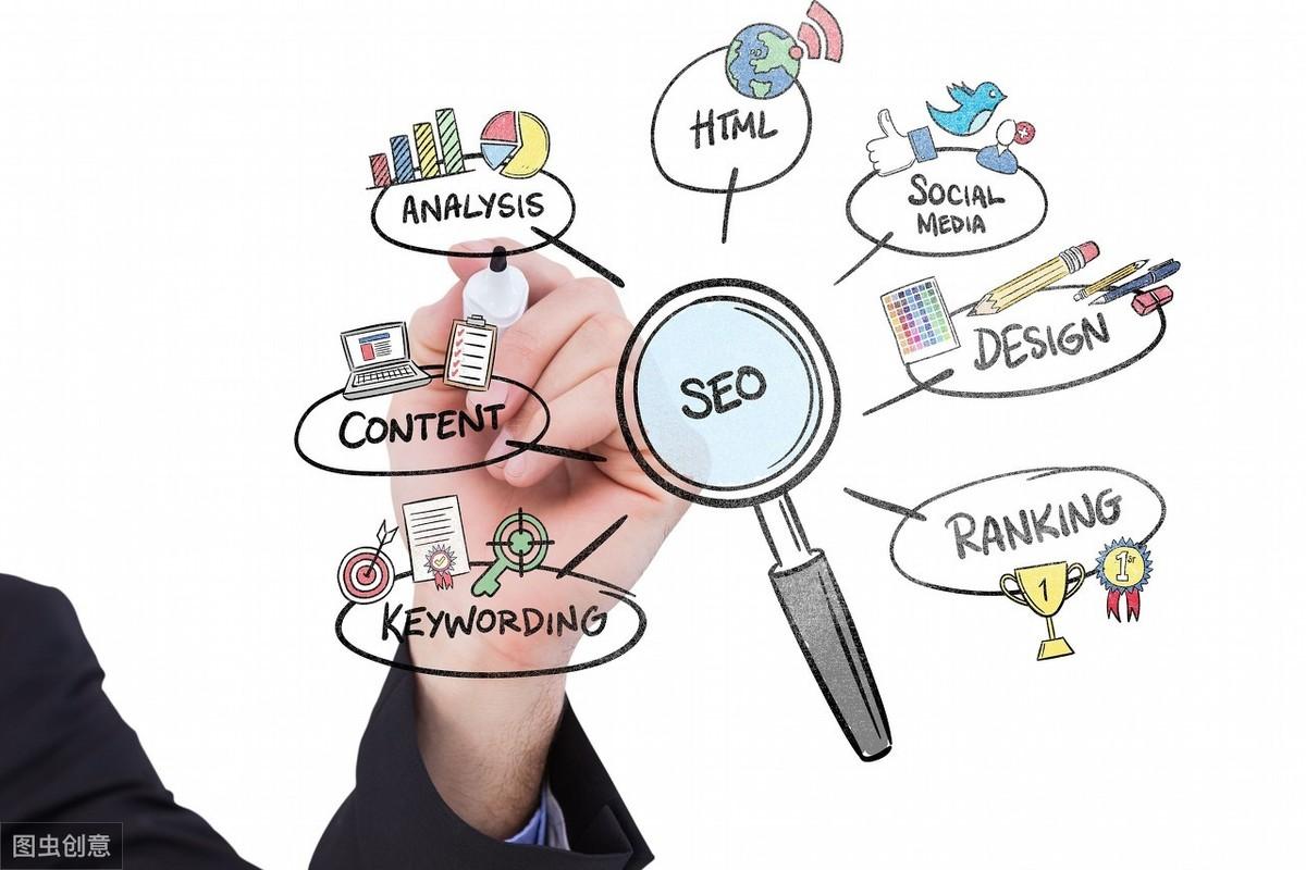 网站优化怎么做,网站seo的核心思路在这里