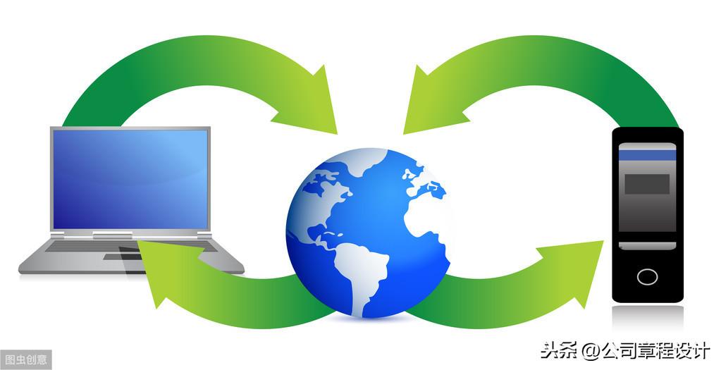 电商企业运营管理全套方案