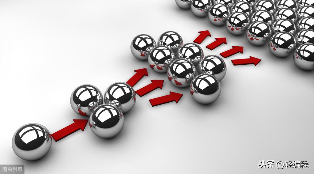 干货推荐   新上线小程序商城最有效、最实用的六种推广运营方法