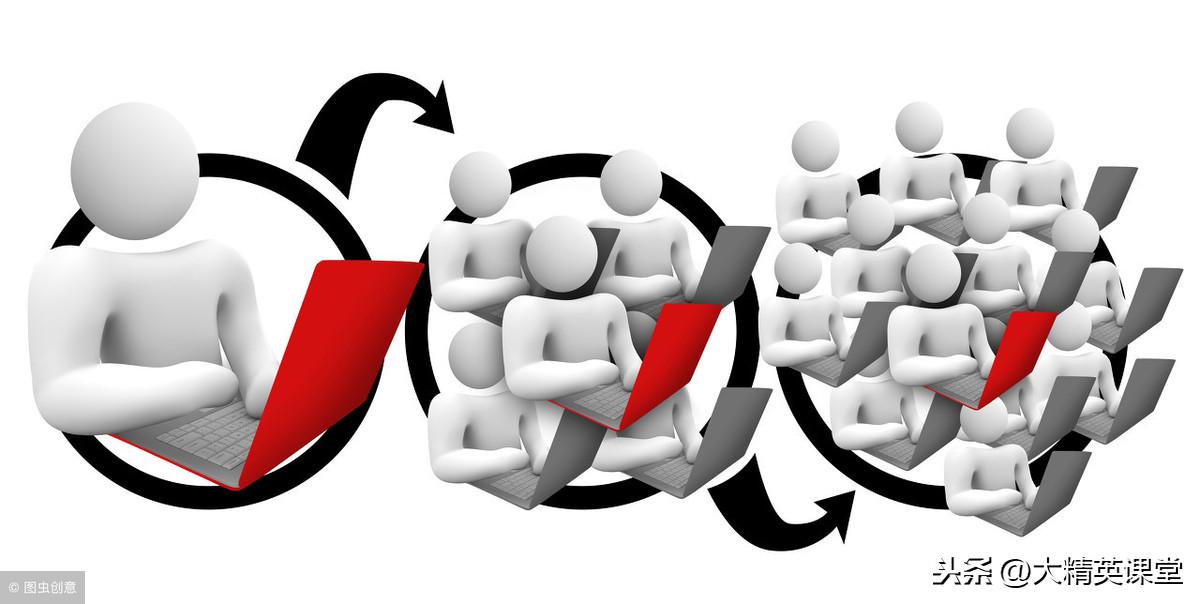 社群营销五步法,助你打造一场犀利的社群营销,快收藏