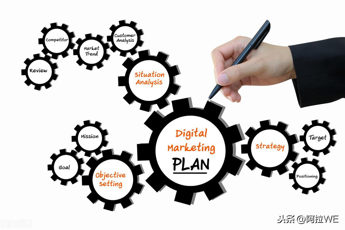 新媒体营销应该铭记,与注意的十个营销法则,让你跟消费者零距离