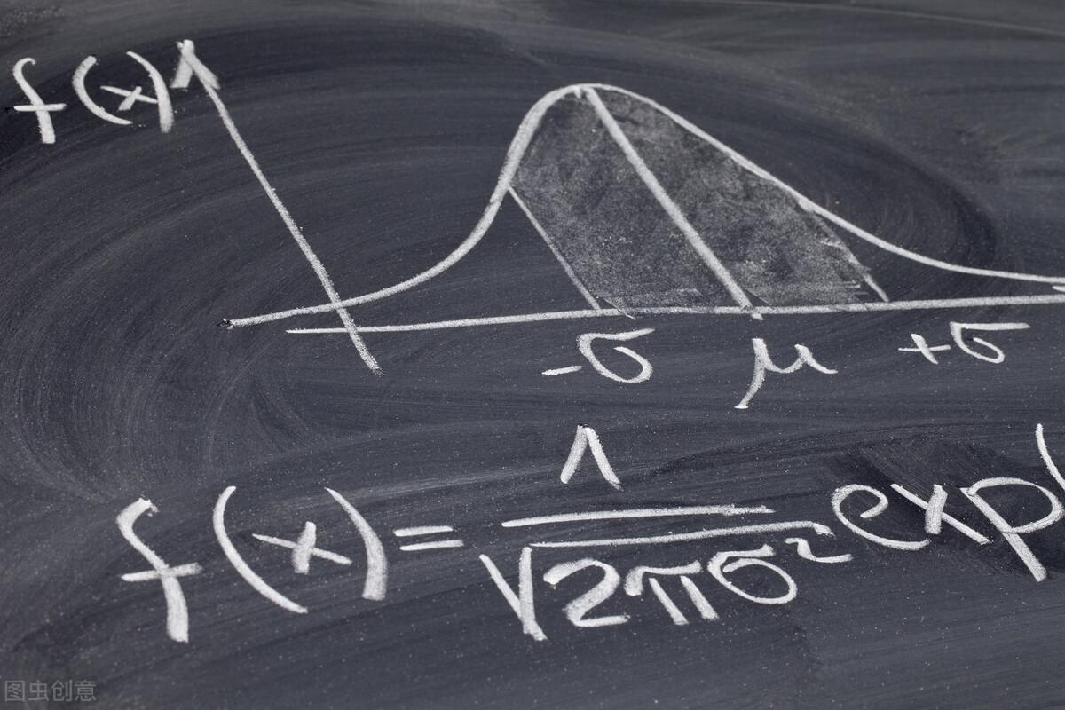 波动率、跨周期、跟踪止盈三板斧,打造属于你的交易系统