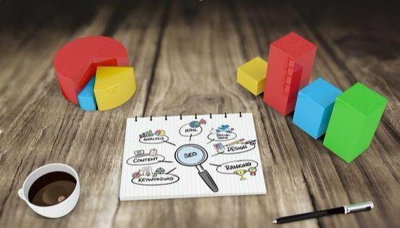 5种网络营销策略,让你轻松获取客户