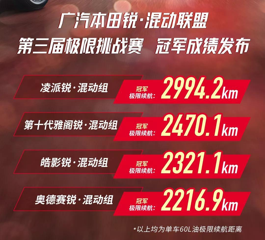 吉利订150架飞机布局空中出行;广汽本田凌派创2994km极限续航