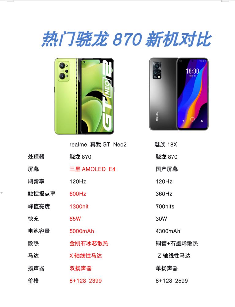 """拿马云投资,被雷军""""偷师""""!中国最老牌手机厂商,受伤了?"""