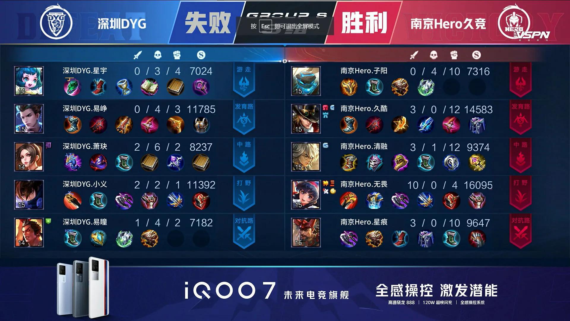 #2021春季赛#常规赛第一轮南京Hero久竞:深圳DYG