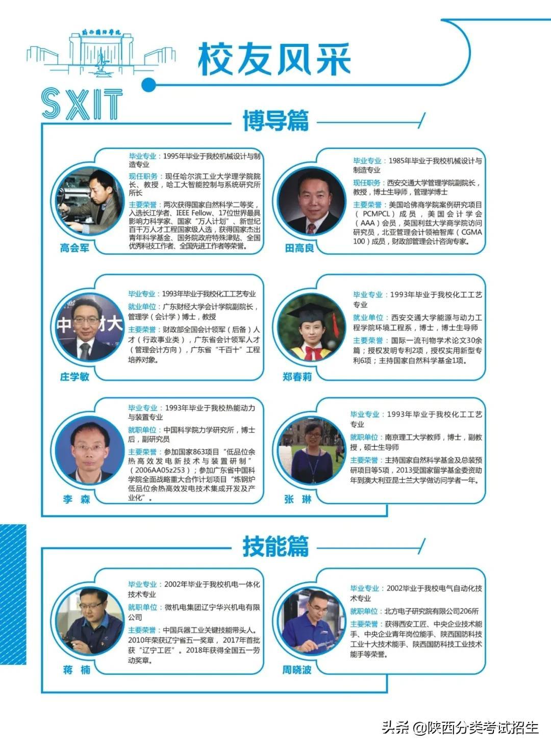 陕西国防工业职业技术学院2021年单独考试招生报考指南