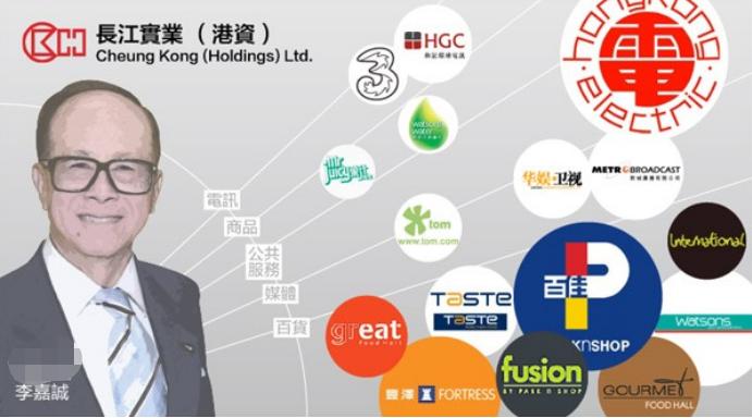 从超人到公敌:李嘉诚在香港,是怎么变臭的?