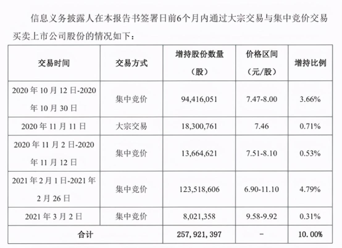 广东民投悄悄进攻中国宝安,股权之争濒临