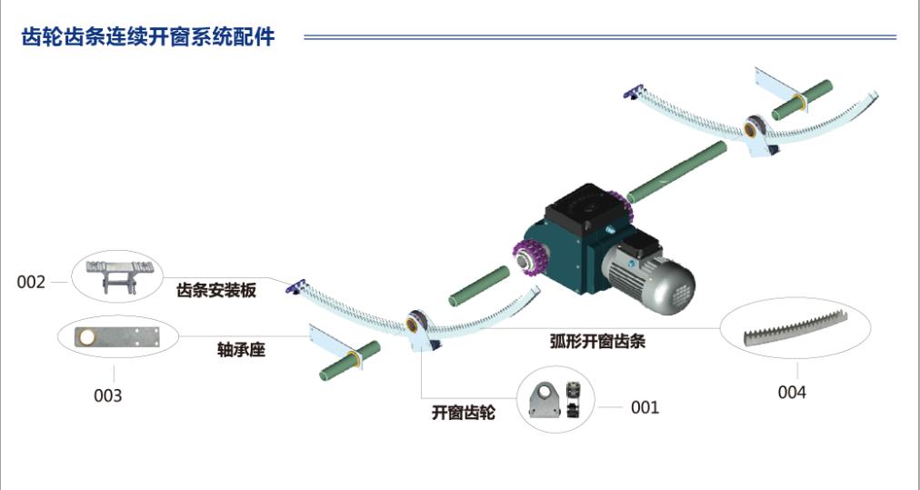 温室工厂推荐智能温室驱动系统常见的三种齿条驱动样式