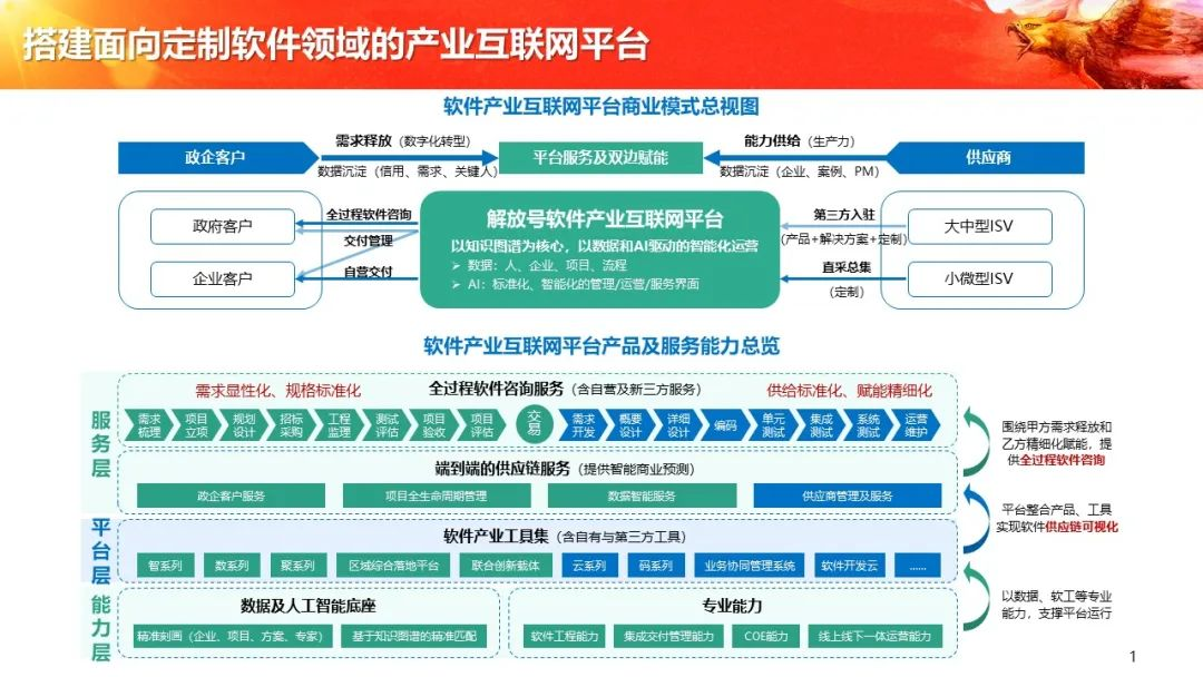 中软国际陈宇红出席2021中国软件产业年会