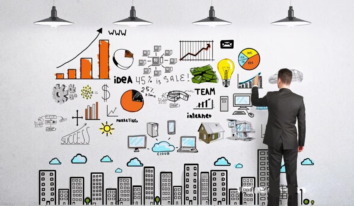 微信营销四大策略你知道吗?快来看看吧