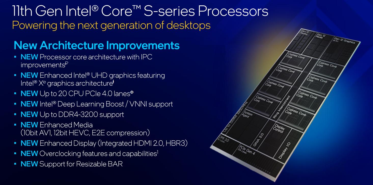 爷青回!核心IPC性能提升19% 11代酷睿处理器首发评测