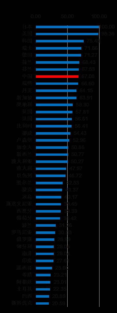 《2019年中国知识产权发展状况评价报告》显示:我国知识产权战略实施成效显著