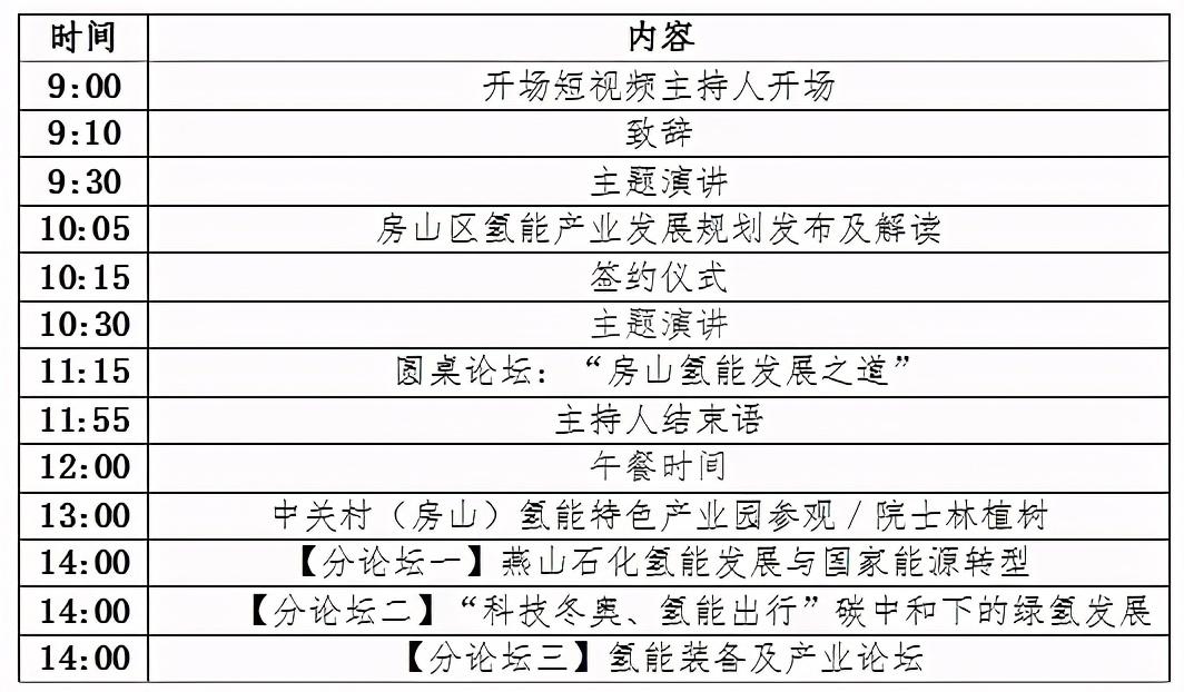 """""""氢""""力而为""""能""""量汇聚—中关村氢能发展论坛将在北京房山召开"""