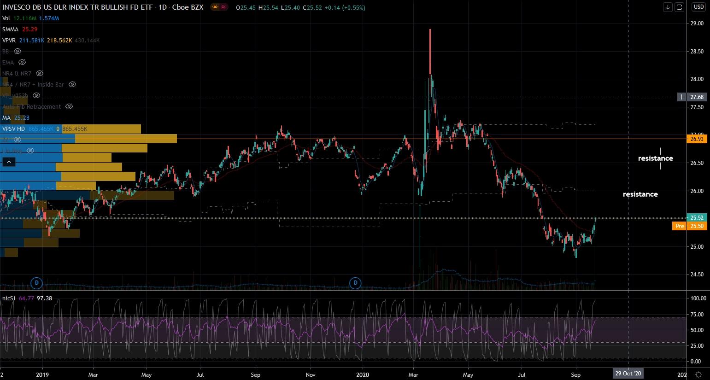 美股市场摇摇欲坠,这三只超卖股该乘机买入?